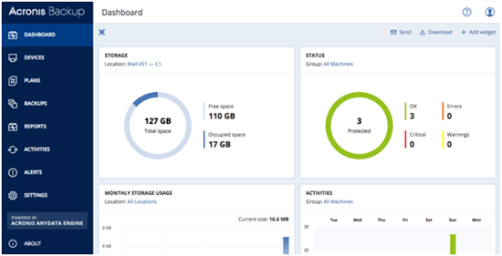 Acronis Backup 12 Server Dashboard