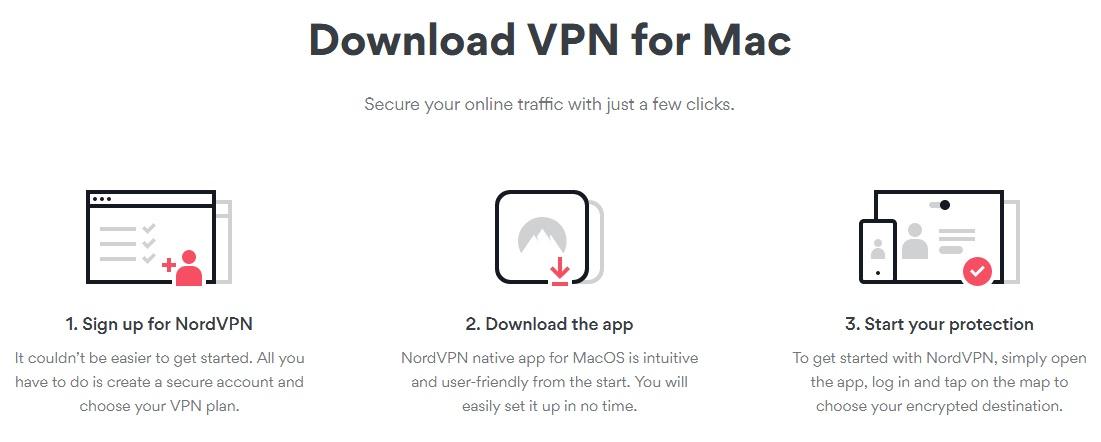 NordVPN Download for MAC